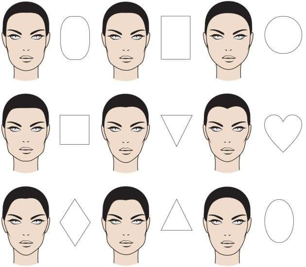 forme-viso